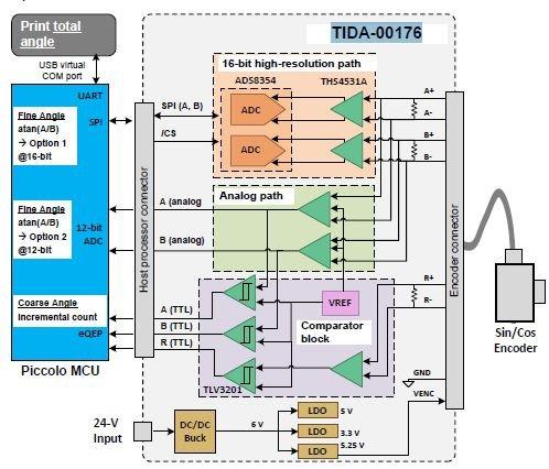 Encoder Interpolator.jpg