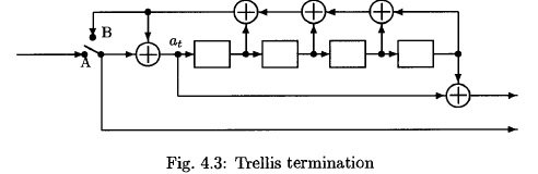 rsc_termination.jpg