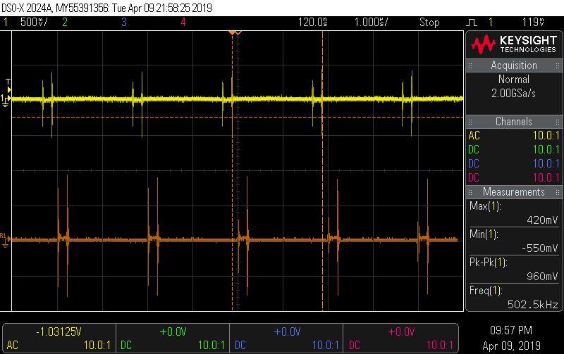 NoPayload_WiresOut_vs_OutCapacitors.png.f0d687aa28f82b8599f842f72d8d3d32.png