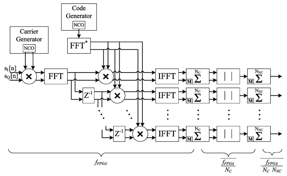 block_diagram_1.png.9cb7d716571764724784ba40277b4982.png