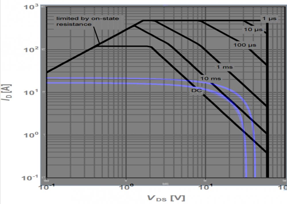 graf3.thumb.png.06577fef6ee37976b3dc14b182066e80.png