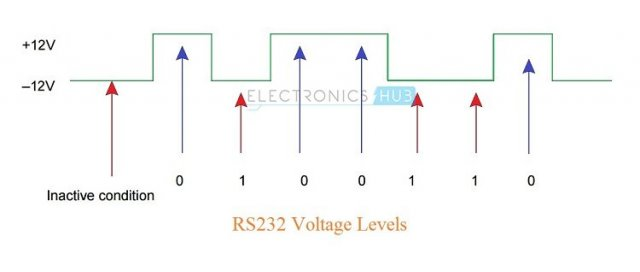 RS232-Voltage-Levels.jpg