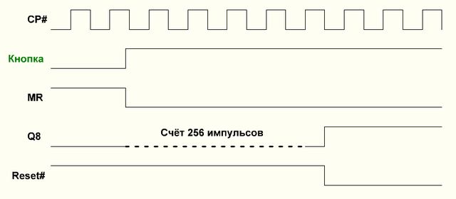 Reset_2.png.16dc0f713aba2a58122b55f02af636ea.png