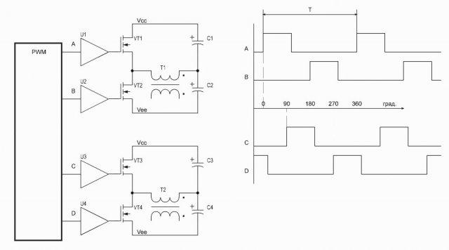 ШИМ-с-фазовым-сдвигом.jpg