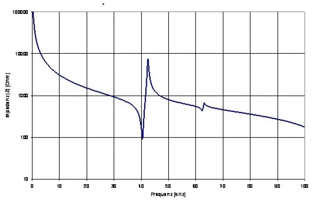 Impedanze_1.jpg