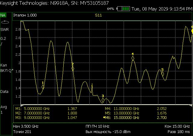 Vivaldi 7-11 GHz.png