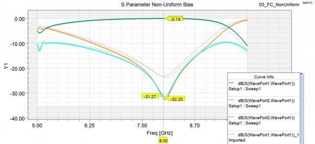 2096653782_SParameterNon-UniformBias.thumb.jpg.66c04159d92b57e95d90d091d6148ddf.jpg