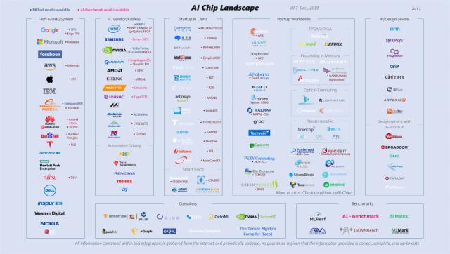 AI_Chip_Landscape_v0p7.png