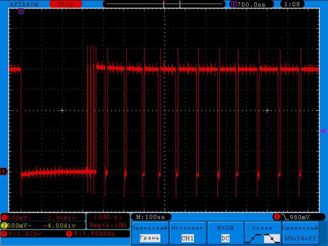 TXE_N. застревание FT601.png