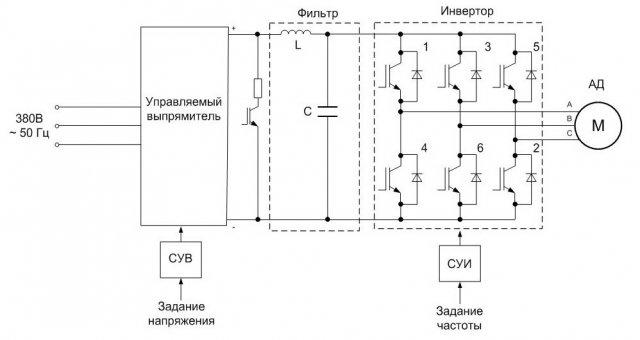 silovaya_shema_preobrazovatelya_chastoti.jpg